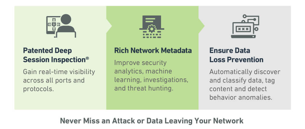 Stop Data Loss - Prevention
